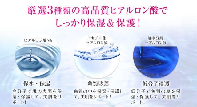 パルクレールの成分|厳選3種類の高品質ヒアルロン酸