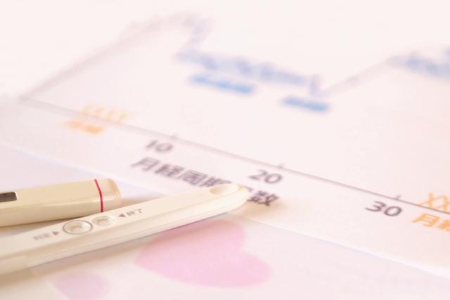 妊活×ベルタ葉酸サプリで妊娠しやすい体をGET