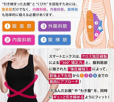 女性用レディース加圧シャツ口コミで人気のおすすめ9選!効果&着方